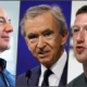 Los 25 multimillonarios más ricos del mundo ganan casi 255,000 mdd en dos meses